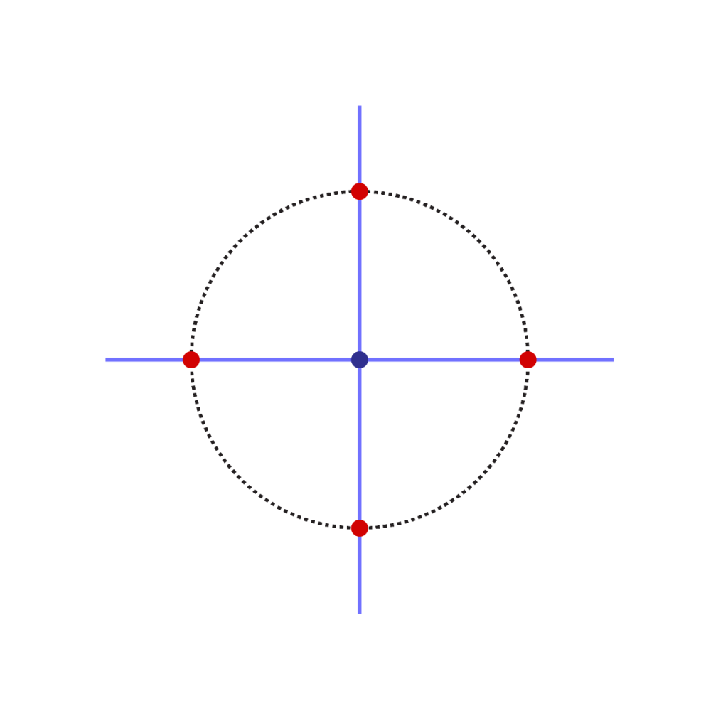 Draw the first circle.