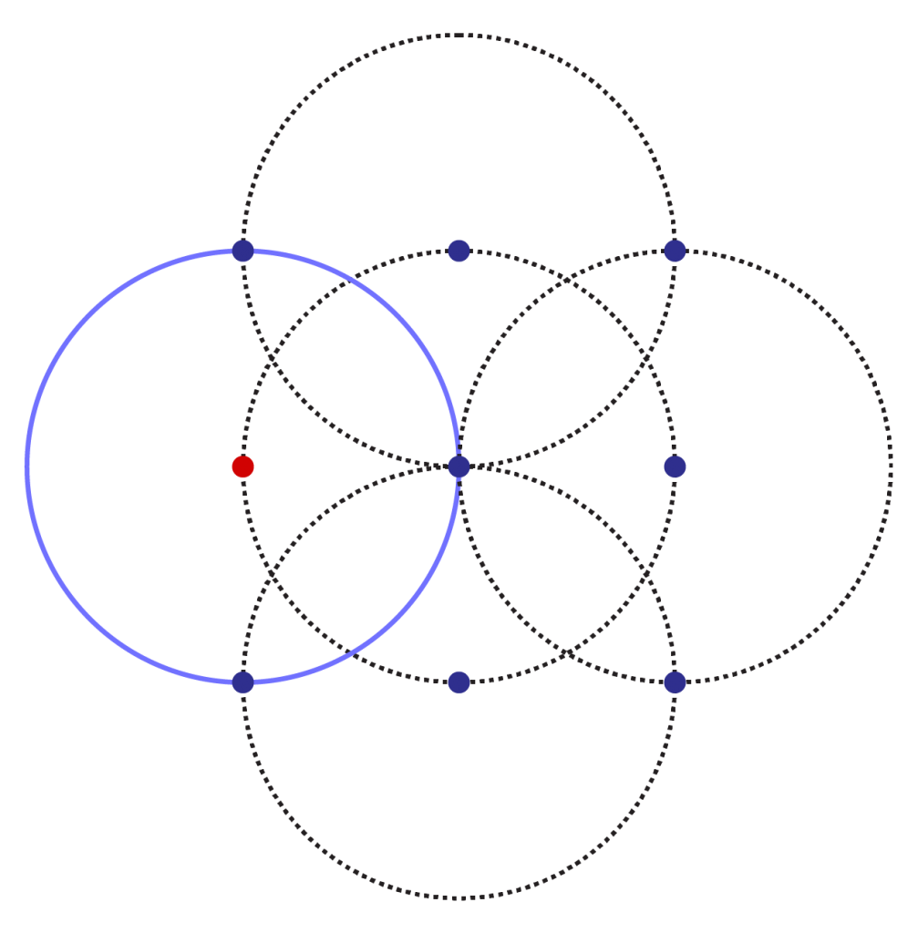 Draw the fourth outer circle.